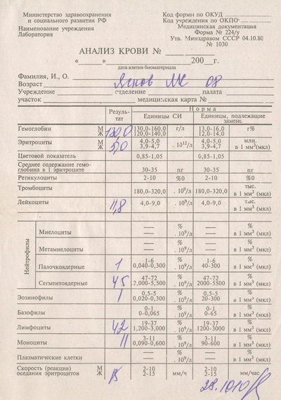 Заполненный анализ мочи медицинская водительская справка 2013