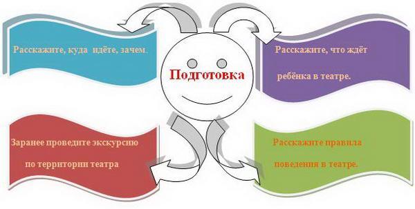 http://www.det-sad.com/wp-content/uploads/2013/02/podgotovka.jpg