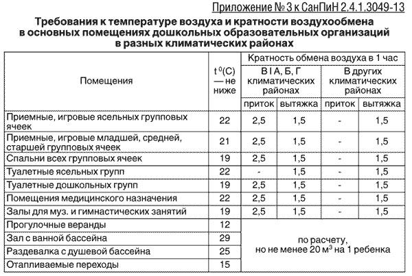 Инструкция По Обработке Зелени Санпин - фото 6