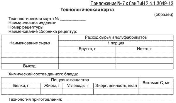 Инструкция По Обработке Зелени Санпин - фото 8