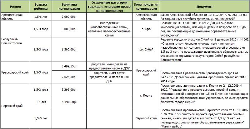 Гражданство РФ, все паспортные и миграционные вопросы - 2018
