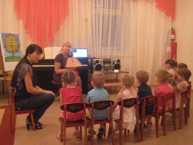 занятия в детском саду по знакомству с городом