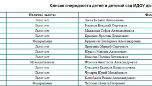 список очередности