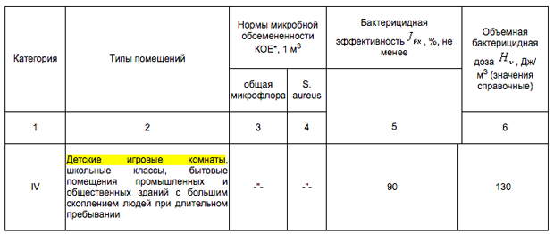 таблица кварцевания