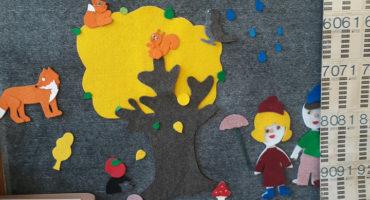 Сказка оживает на чудесном полотне (фланелеграф, дидактические коврики)