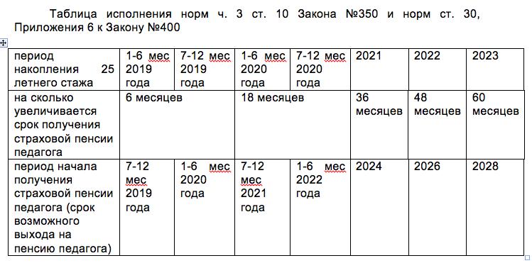 Комментарий к статье 297 Уголовного Кодекса РФ